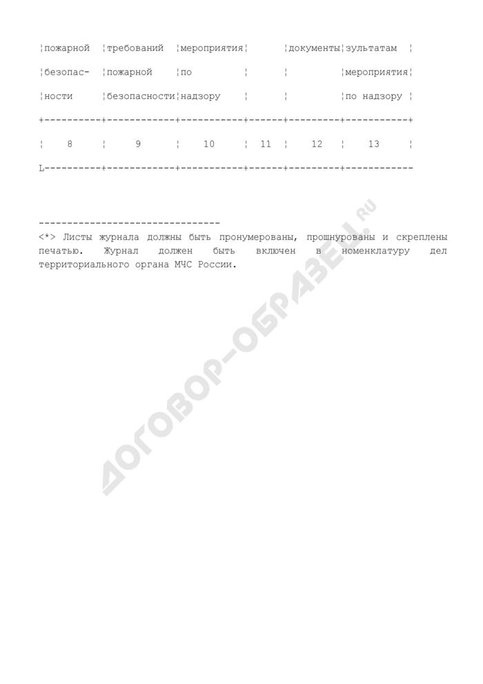 Журнал учета мероприятий территориального органа МЧС России по пожарному надзору. Страница 3