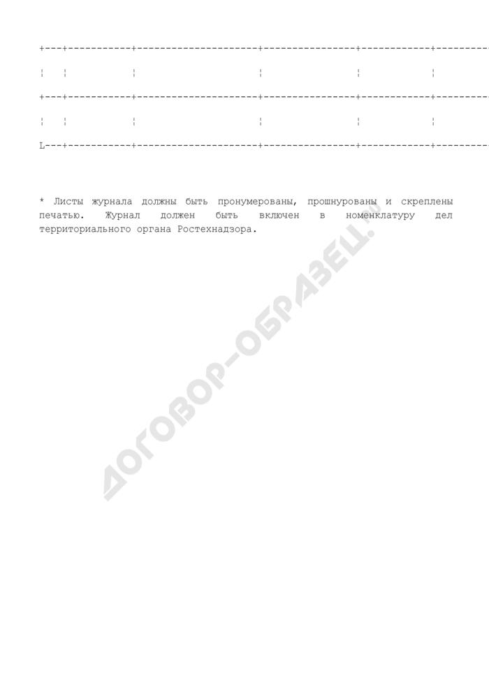 Журнал учета мероприятий по контролю за соблюдением требований пожарной безопасности на подземных объектах (образец). Страница 2