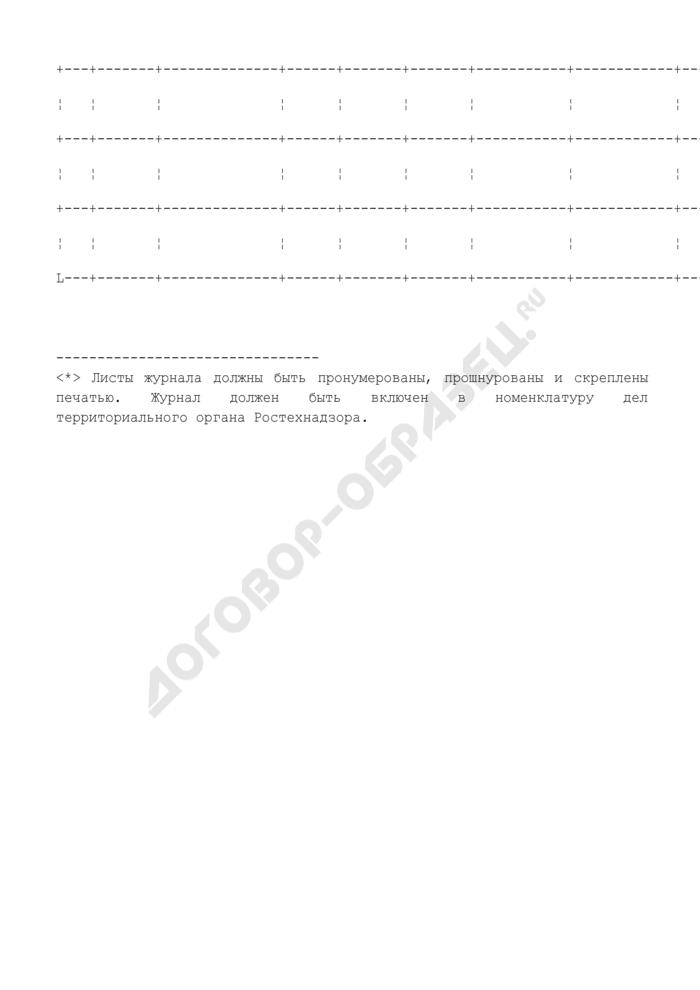 Журнал учета мероприятий по контролю и надзору за соблюдением требований промышленной безопасности на опасных производственных объектах (образец). Страница 2