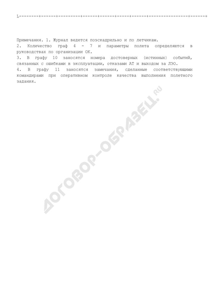 Журнал учета обработки информации бортовых устройств регистрации (БУР) по летному составу. Страница 2