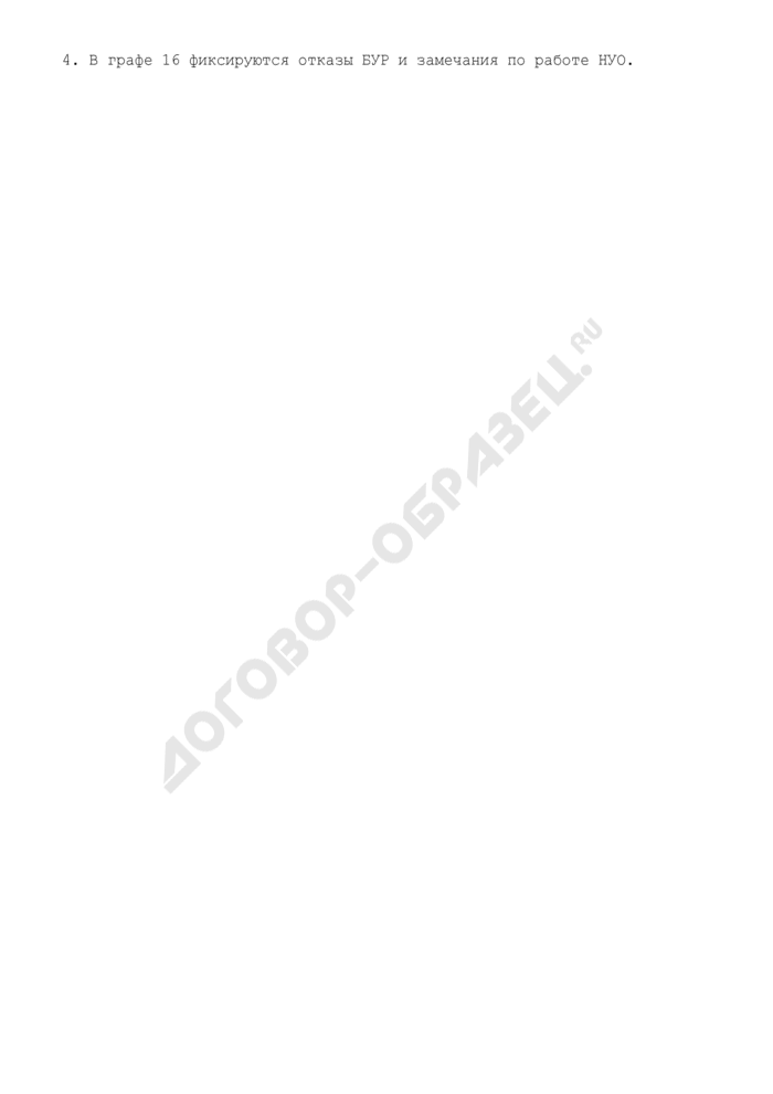 Журнал учета обработки информации бортовых устройств регистрации (БУР) на наземных устройствах обработки (НУО). Страница 2