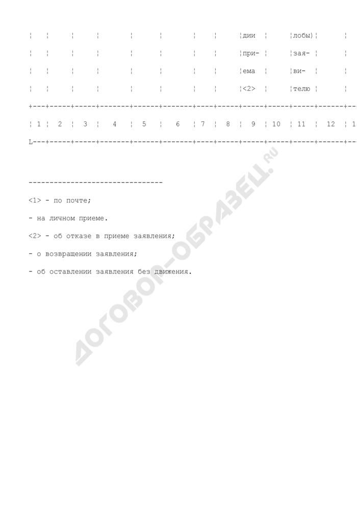 Журнал учета определений по заявлениям (жалобам) до принятия их судьями к своему производству. Форма N 6.1. Страница 2