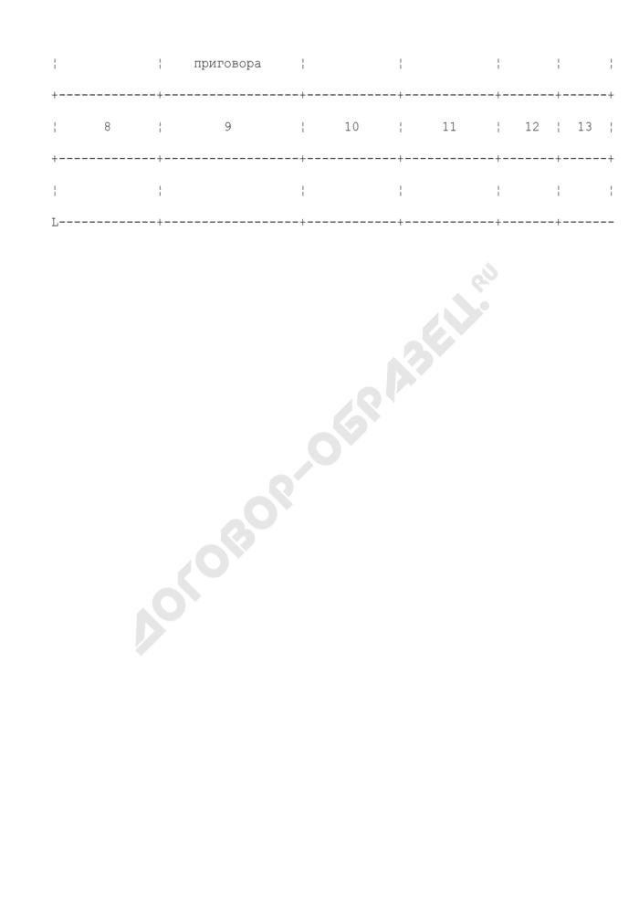 Журнал учета осужденных к лишению права занимать определенные должности или заниматься определенной деятельностью (образец). Страница 3
