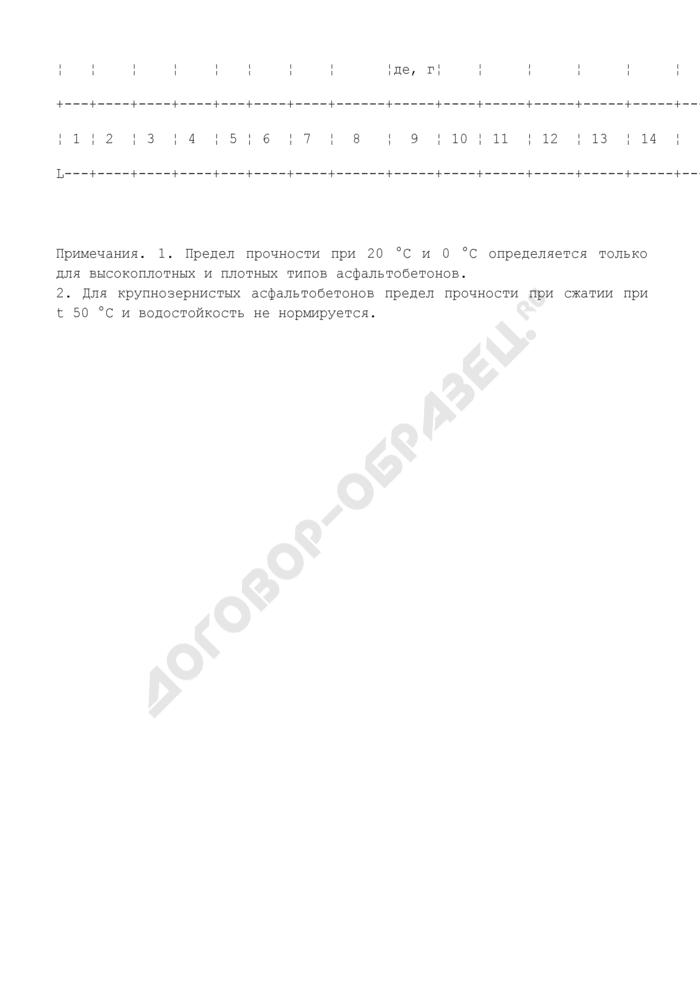 Журнал испытания образцов асфальтобетонной смеси, взятых из смесителя. Форма N Ф-19. Страница 3