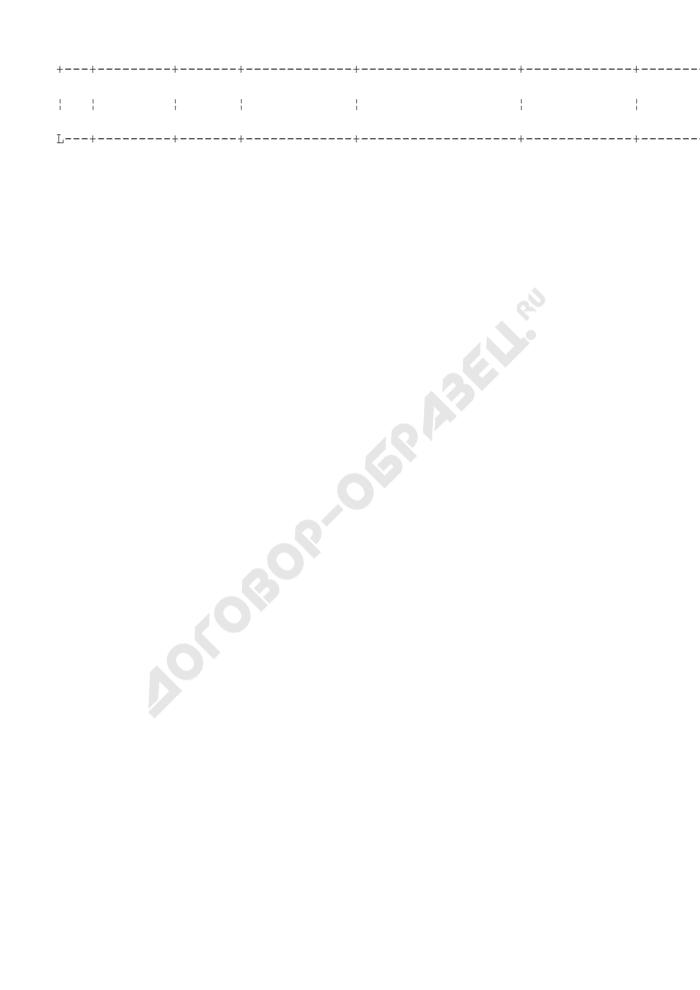 Журнал учета паспортов сотрудников Государственной фельдъегерской службы России, принятых на временное хранение. Страница 2