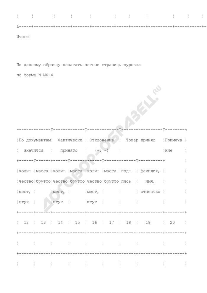 Журнал учета поступающих грузов. Унифицированная форма N МХ-4. Страница 3