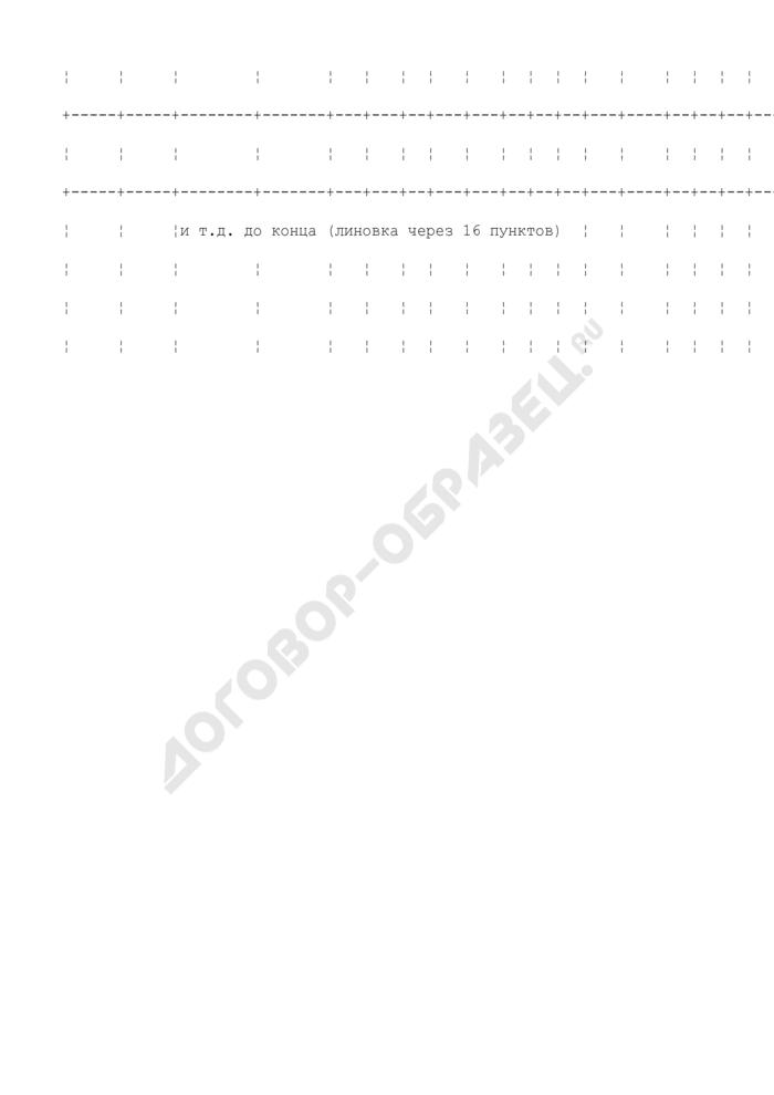 Журнал учета поступления платы за квартиру (аренду) и коммунальные услуги. Типовая форма N ЖХ-12. Страница 2