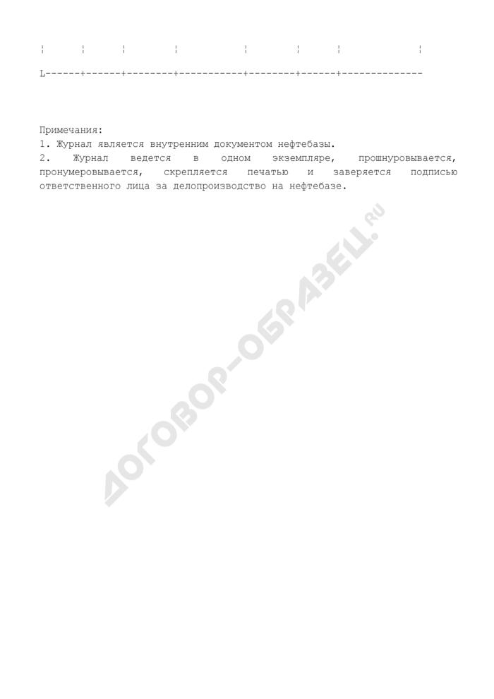 Журнал учета повреждений систем налива (стояков налива) (рекомендуемая форма). Страница 2
