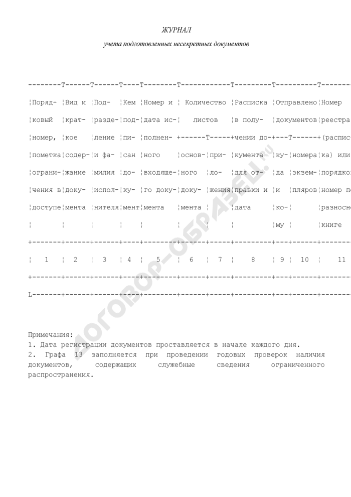 Журнал учета подготовленных несекретных документов в МВД России. Страница 1