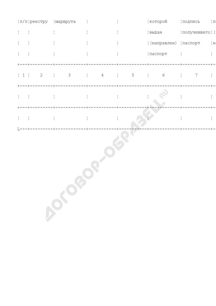 Журнал учета поступления (выдачи) паспортов маршрутов регулярного сообщения (типовая форма). Страница 2
