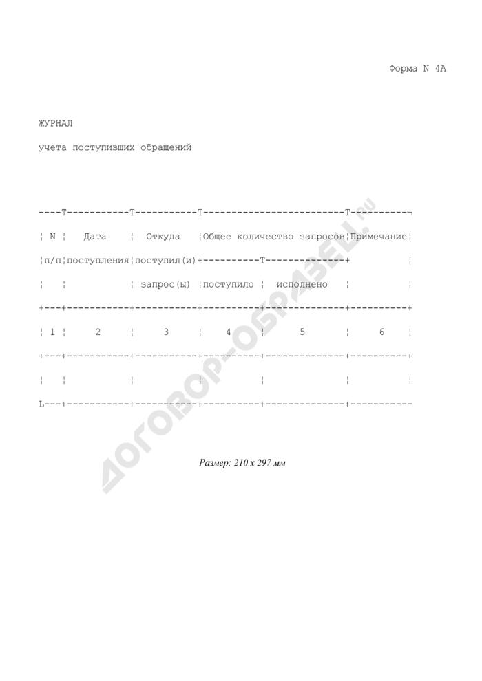 Журнал учета поступивших письменных обращений в подразделения адресно-справочной работы. Форма N 4А. Страница 1