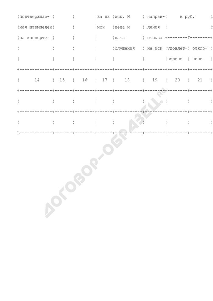 Журнал учета претензий и исков, предъявленных к предприятию. Страница 2