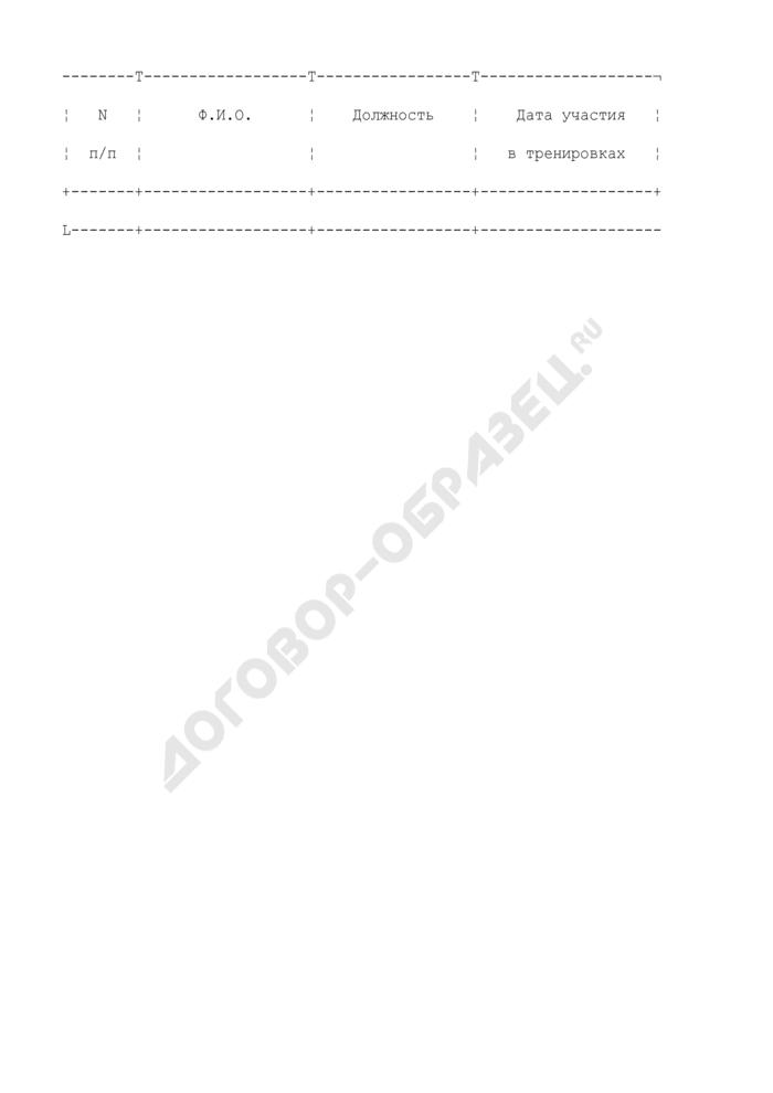 Журнал учета прохождения противоаварийных тренировок персонала энергетических организаций жилищно-коммунального хозяйства (рекомендуемая форма). Страница 1