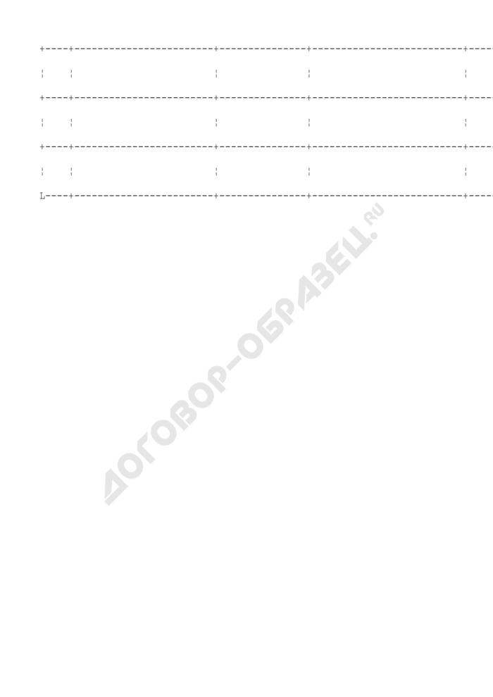 Журнал учета прибытия в служебную командировку государственных гражданских служащих Московской области. Страница 2