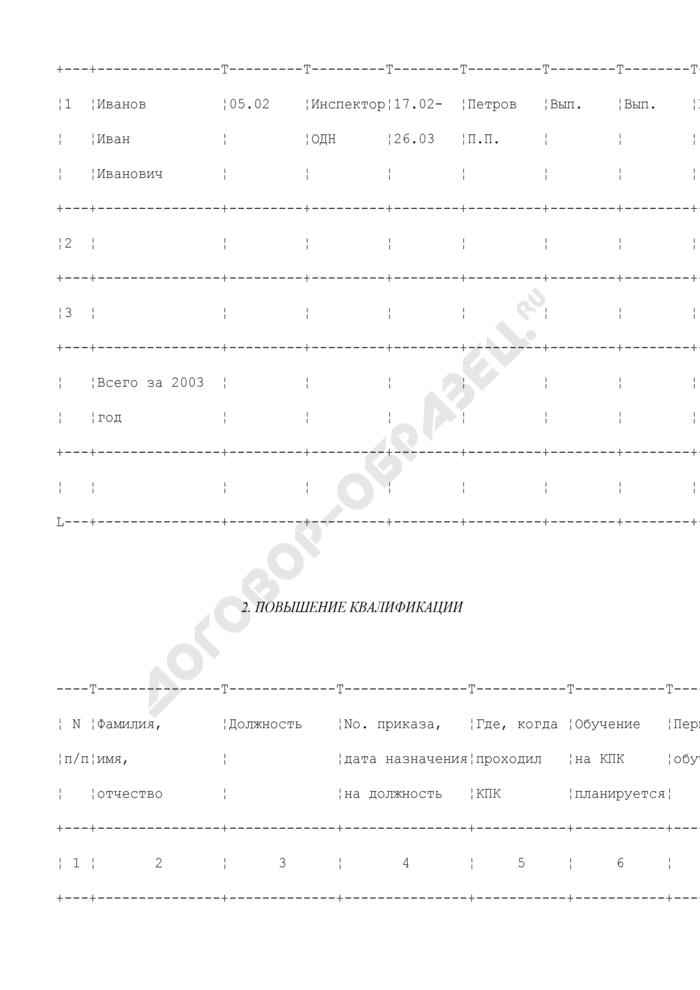 Журнал учета профессиональной подготовки рядового и начальствующего состава. Страница 2