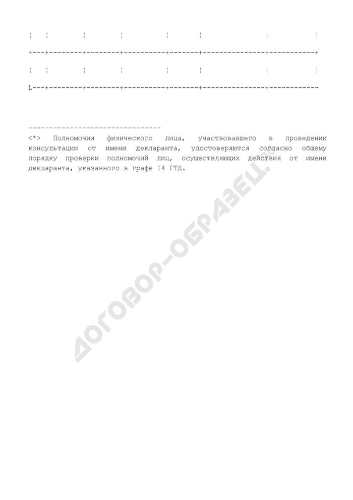 Журнал учета проведения консультаций с декларантами по выбору метода определения таможенной стоимости. Страница 2