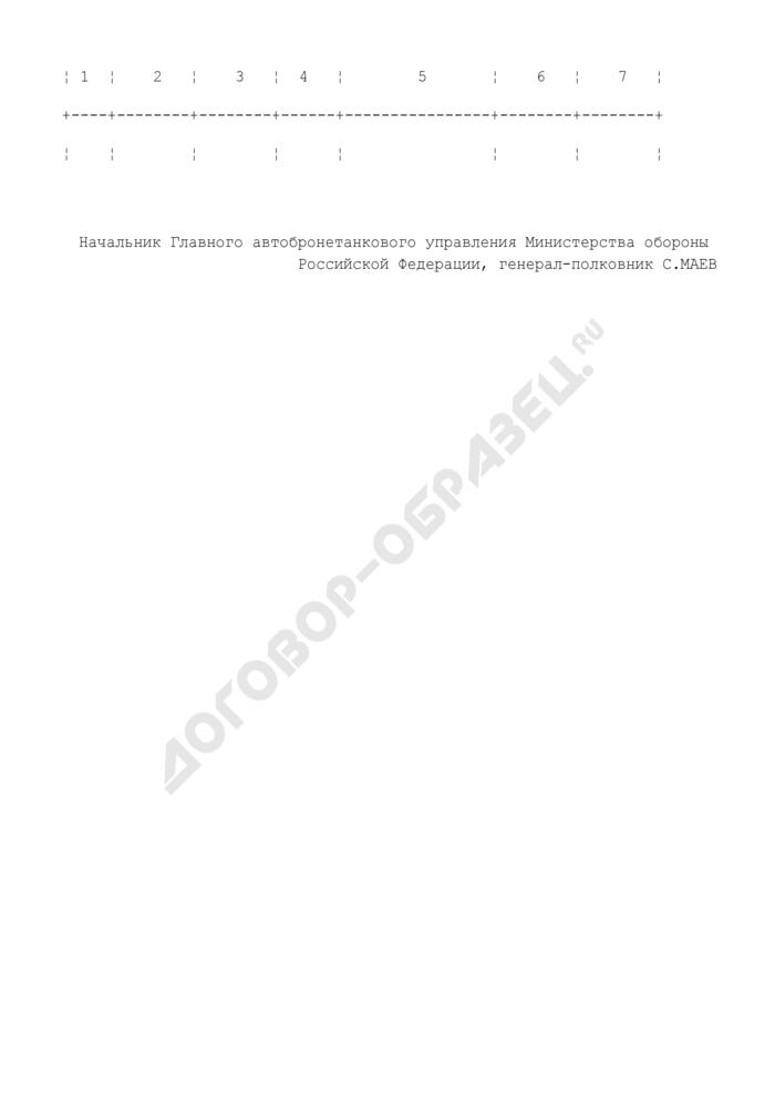 Журнал учета проведения целевого (предрейсового) инструктажа водителей и старших машин в Вооруженных Силах Российской Федерации. Страница 2