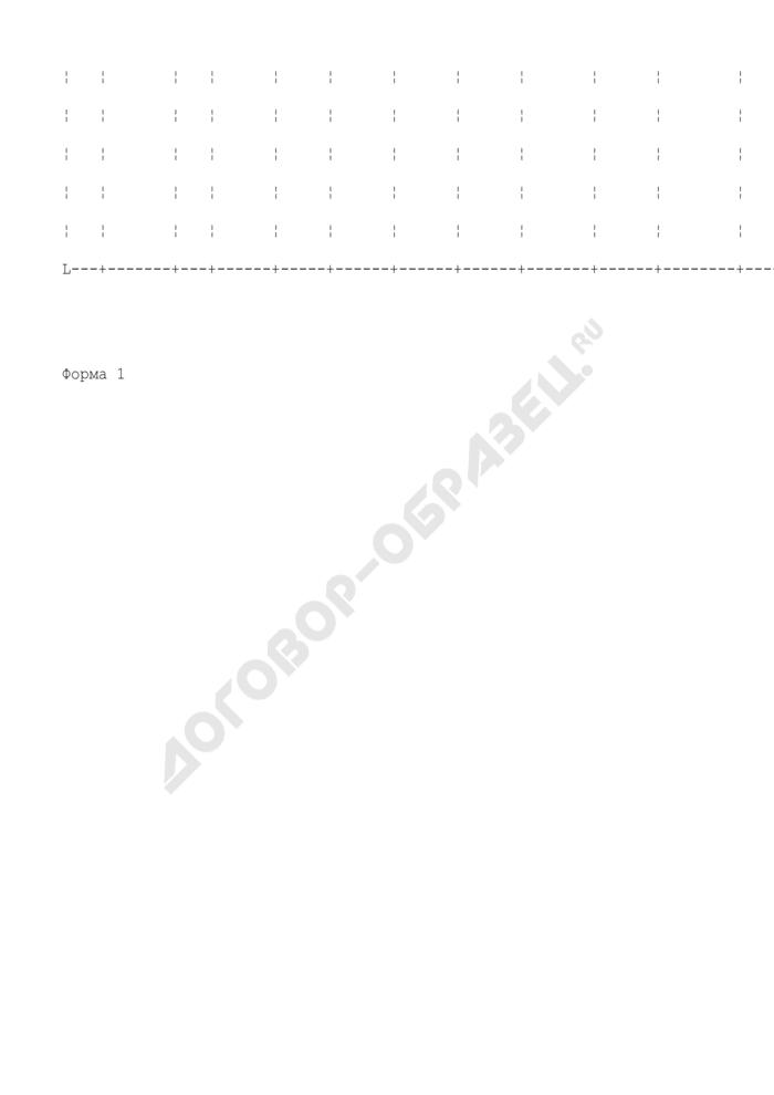 Журнал учета прохождения жалоб и судебных дел в арбитражном суде Российской Федерации (первой, апелляционной и кассационной инстанциях). Страница 2
