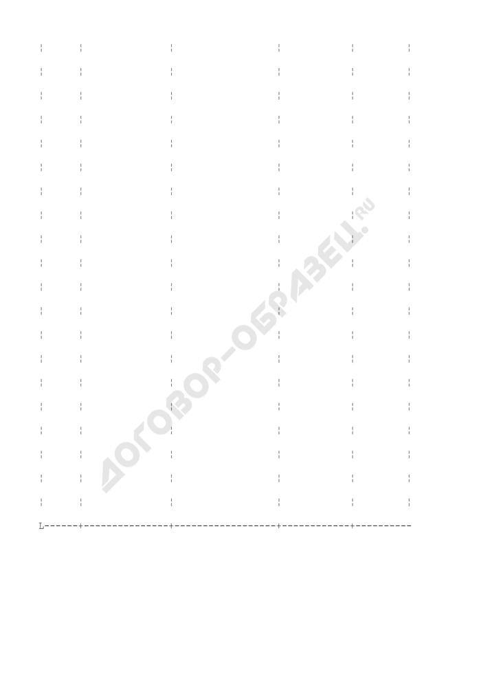 Журнал учета профилактических работ на технических устройствах светофорной сигнализации. Страница 2