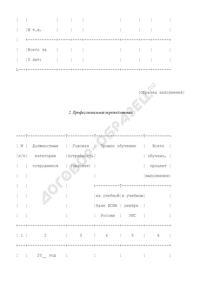 Журнал учета профессионального обучения сотрудников уголовно-исполнительной системы. Страница 3