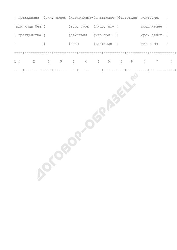 Журнал учета продления срока действия виз в пунктах пропуска через государственную границу Российской Федерации. Страница 2