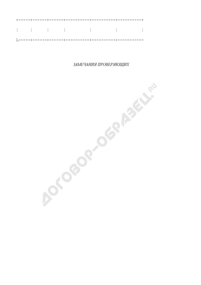 Журнал учета работы авиационных частей на подвижном авиационном полигоне. Форма N 3. Страница 3