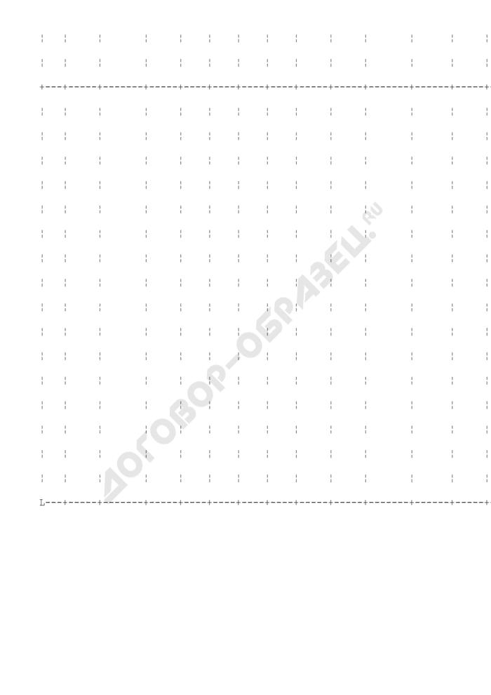 Журнал контрольного взвешивания товаров, завозимых автогужтранспортом. Специализированная форма N 31-ОТ. Страница 2