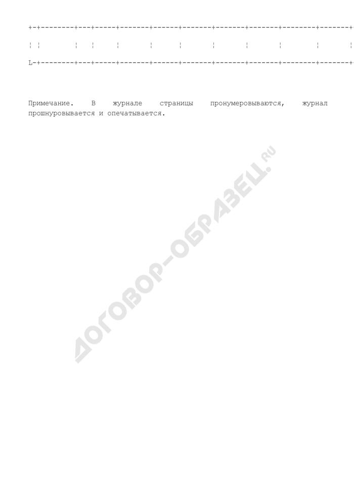 Журнал учета рекламационных документов регламентных работ и контроля технического состояния инженерно-технических средств охраны и надзора. Страница 2