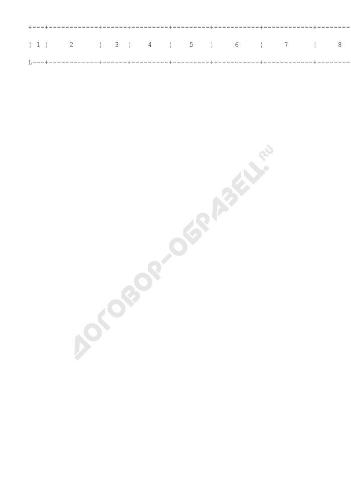 Журнал учета сведений, связанных с постановкой на учет российской организации в налоговом органе в связи с реорганизацией. Страница 2