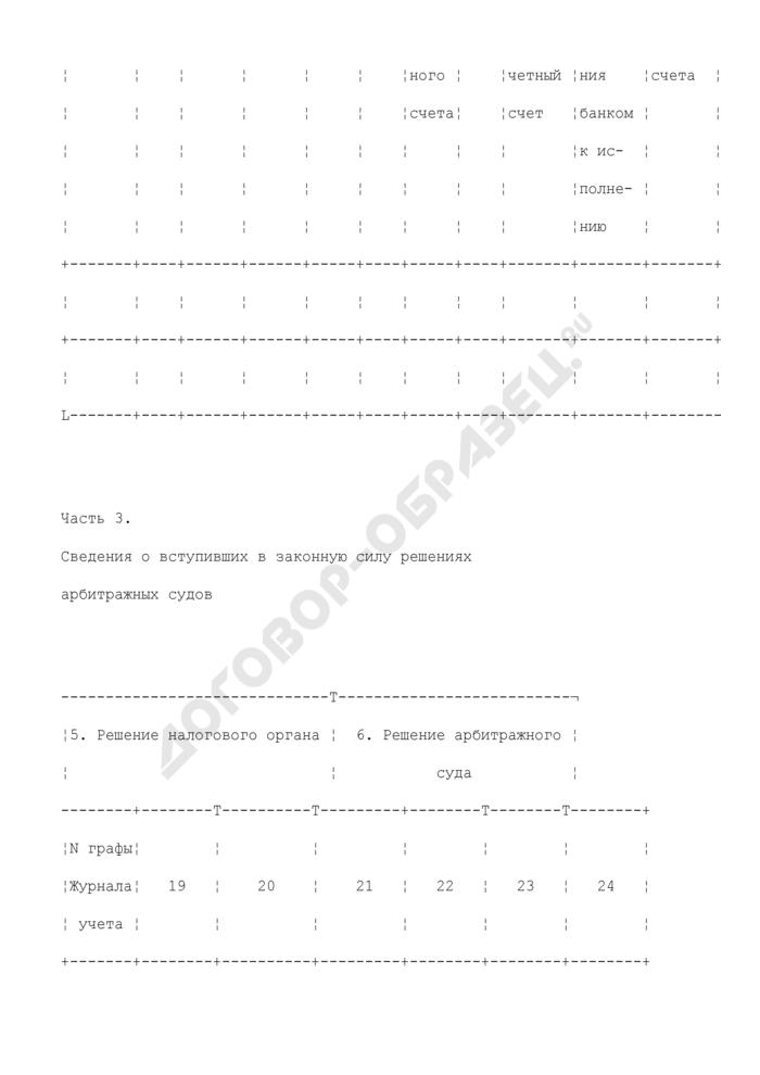 Журнал учета сумм обязательных платежей налогоплательщиков, не перечисленных банками в бюджетную систему Российской Федерации. Страница 3