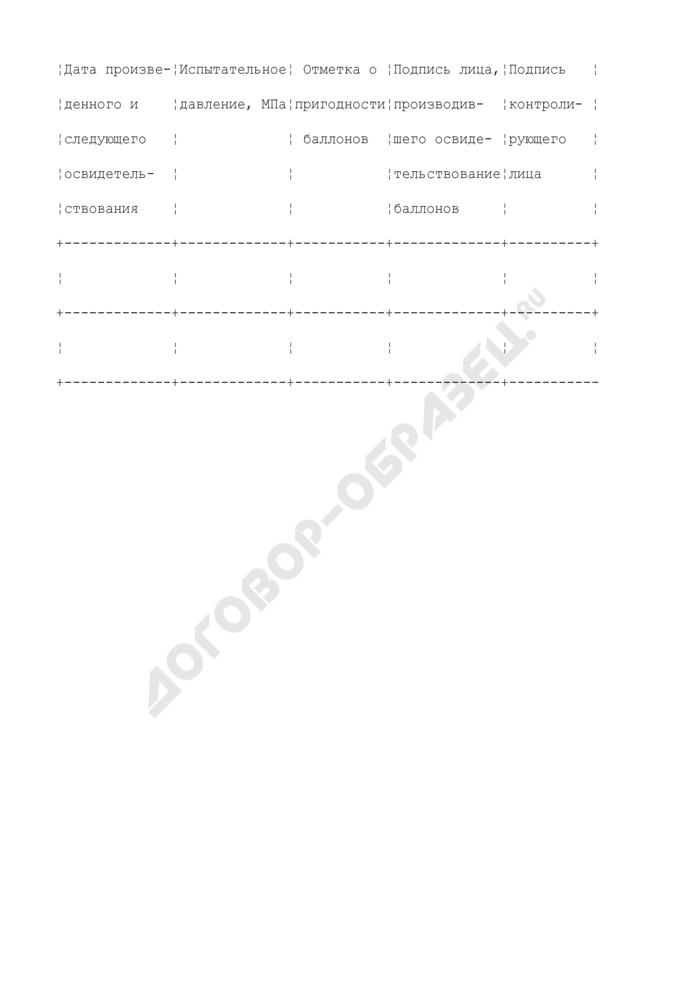 Журнал учета технического освидетельствования и ремонта баллонов. Форма N 49-Э. Страница 2