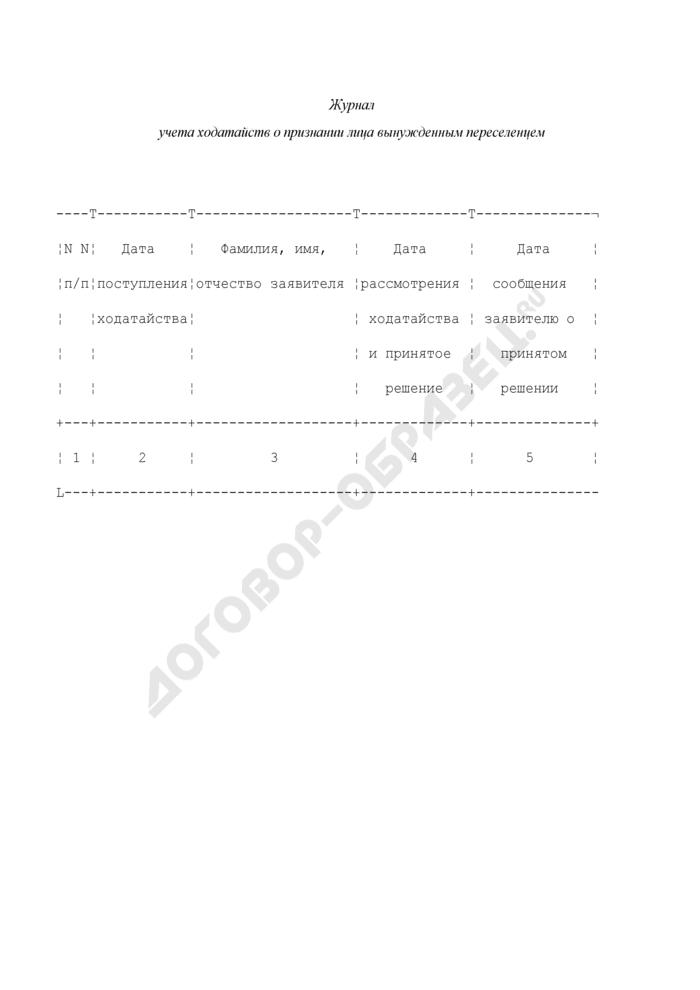 Журнал учета ходатайств о признании лица вынужденным переселенцем в территориальном органе ФМС России. Страница 1