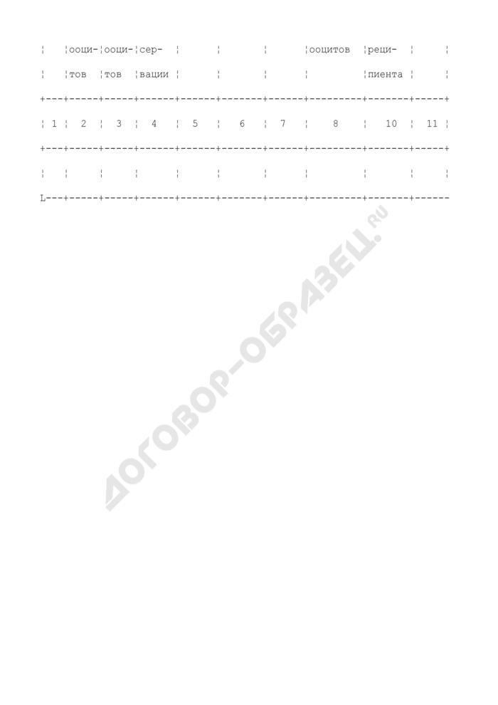 Журнал учета, хранения и использования ооцитов доноров. Форма N 158-5/у-03. Страница 2