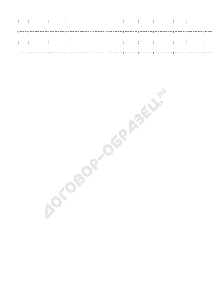 Журнал учета, хранения и использования криоконсервированных эмбрионов. Форма N 158-6/у-03. Страница 2