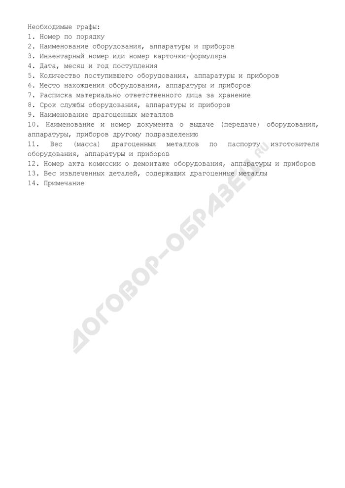 Книга (журнал) учета изделий, содержащих драгоценные металлы в Федеральной службе по техническому и экспортному контролю. Страница 1