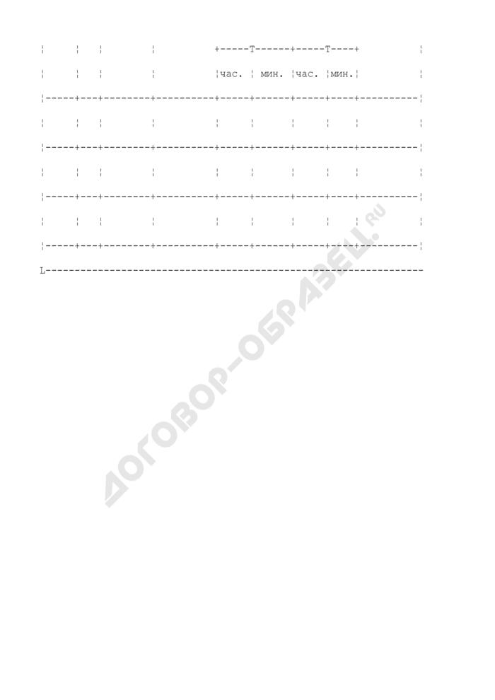 Контрольный журнал для записи исходящих переводных телеграмм. Форма N 26. Страница 2