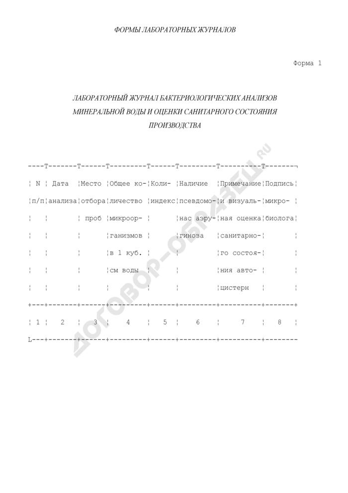 Лабораторный журнал бактериологических анализов минеральной воды и оценки санитарного состояния производства. Форма N 1. Страница 1