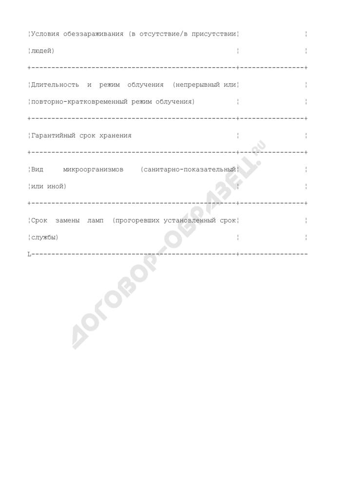 Образец журнала регистрации и контроля бактерицидной установки. Страница 2