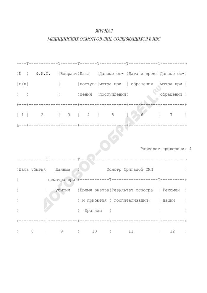 Журнал медицинских осмотров лиц, содержащихся в изоляторах временного содержания органов внутренних дел. Страница 1