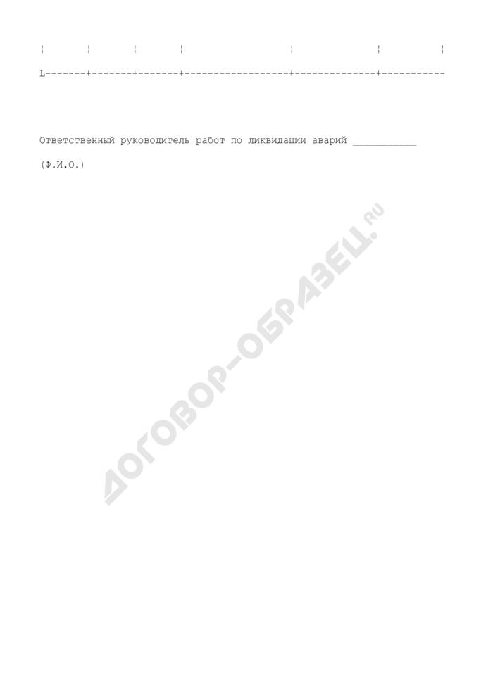 Оперативный журнал по ликвидации аварий. Форма N 3. Страница 2