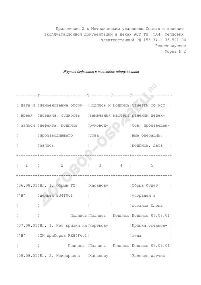 Пример заполнения журнала дефектов и неполадок оборудования в цехах АСУ ТП (ТАИ) тепловых электростанций. Форма N 2 (рекомендуемая). Страница 1