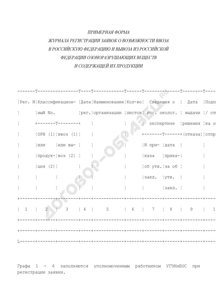 Примерная форма журнала регистрации заявок о возможности ввоза в Российскую Федерацию и вывоза из Российской Федерации озоноразрушающих веществ и содержащей их продукции. Страница 1