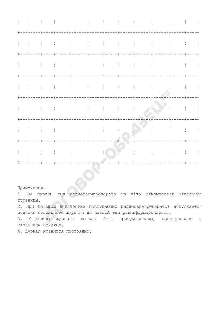 Приходно-расходный журнал учета радиофармпрепаратов, поступающих в подразделение радионуклидной диагностики в готовом виде для непосредственного введения в организм пациента. Страница 2