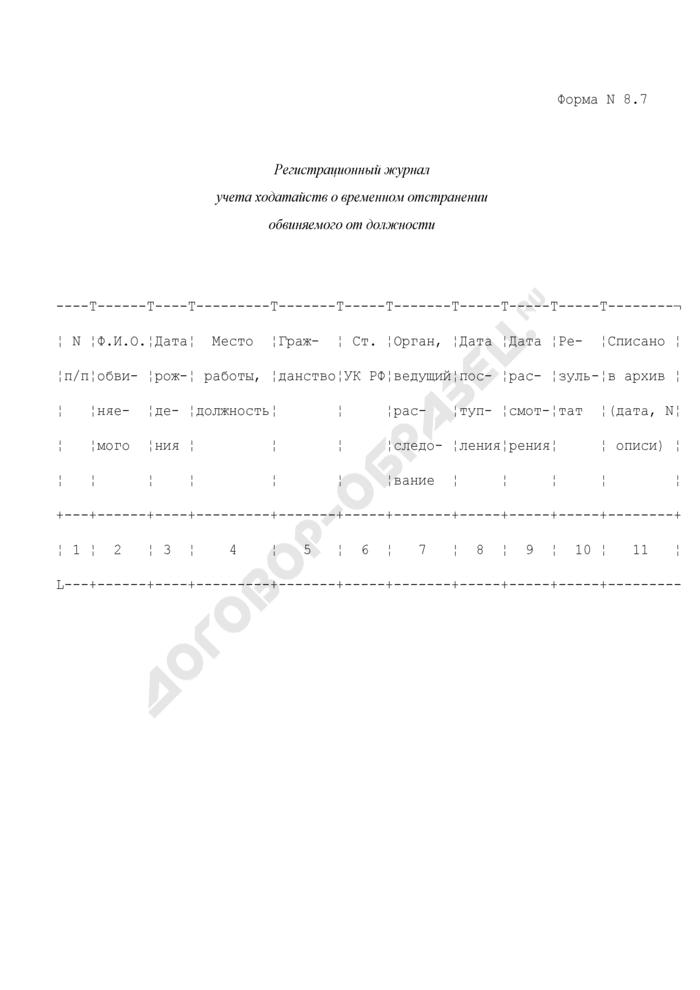 Регистрационный журнал учета ходатайств о временном отстранении обвиняемого от должности. Форма N 8.7. Страница 1