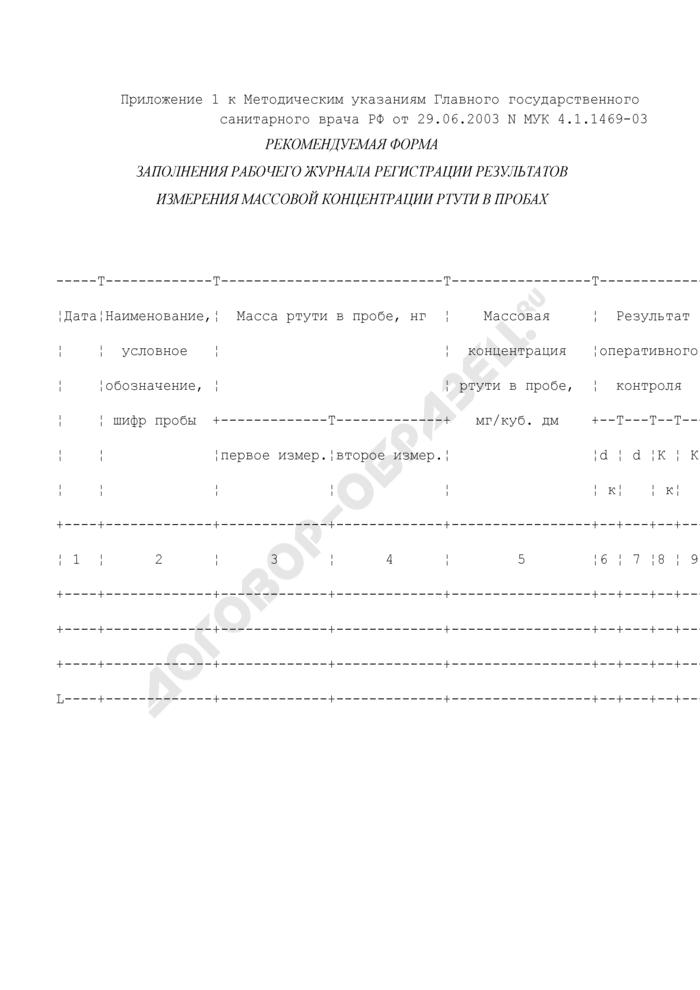 Рекомендуемая форма заполнения рабочего журнала регистрации результатов измерения массовой концентрации ртути в пробах. Страница 1
