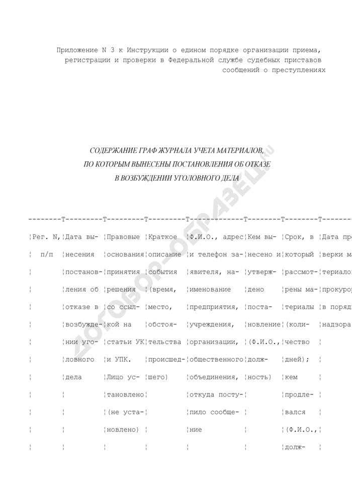 Содержание граф журнала учета материалов, по которым вынесены постановления об отказе в возбуждении уголовного дела. Страница 1