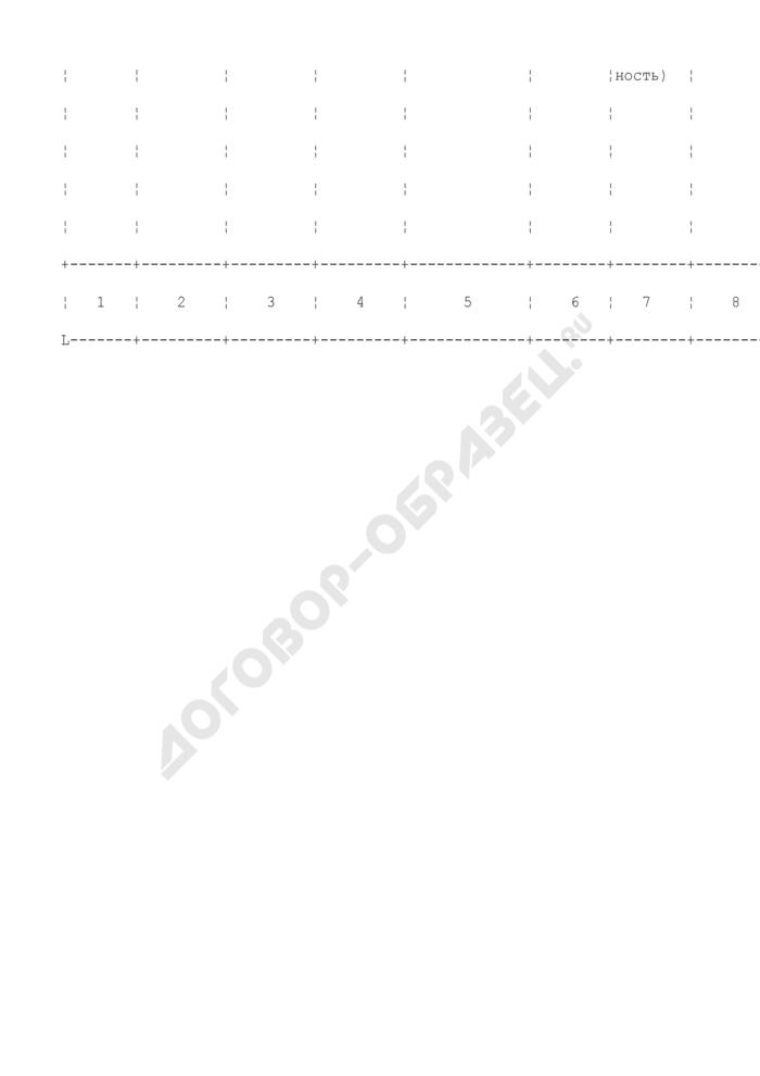 Содержание граф журнала учета материалов, по которым вынесены постановления об отказе в возбуждении уголовного дела. Страница 2