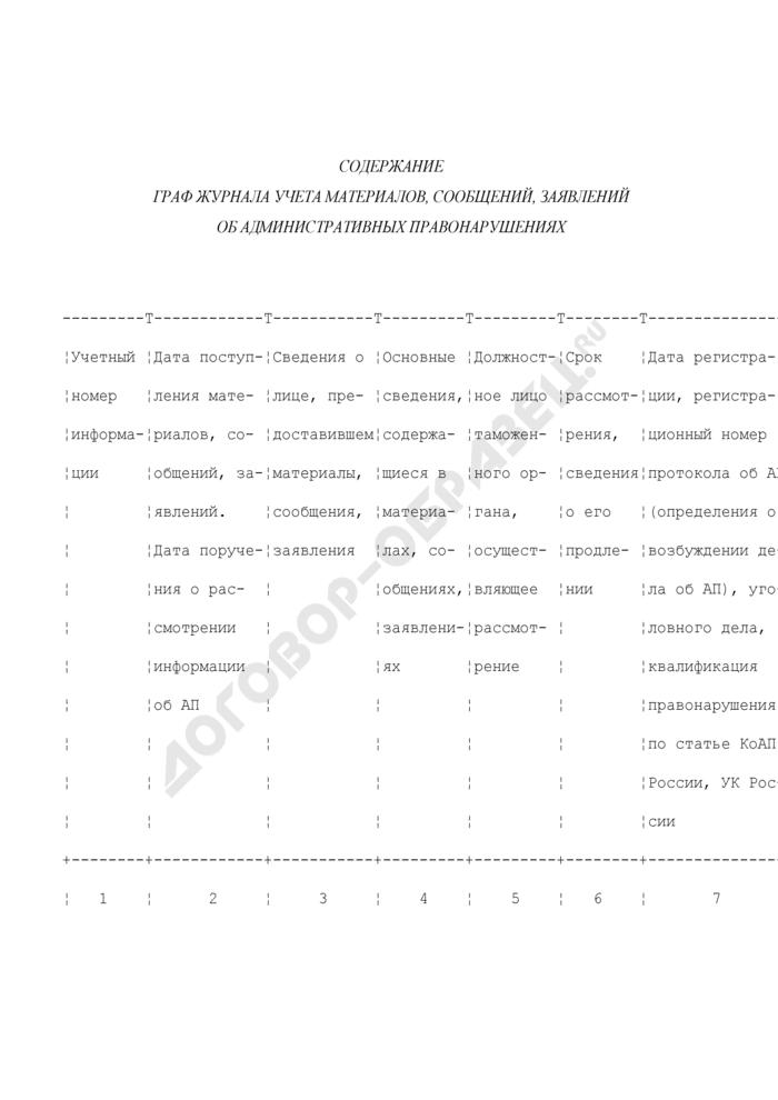 Содержание граф журнала учета материалов, сообщений, заявлений об административных правонарушениях, поступающих в таможенные органы Российской Федерации. Страница 1