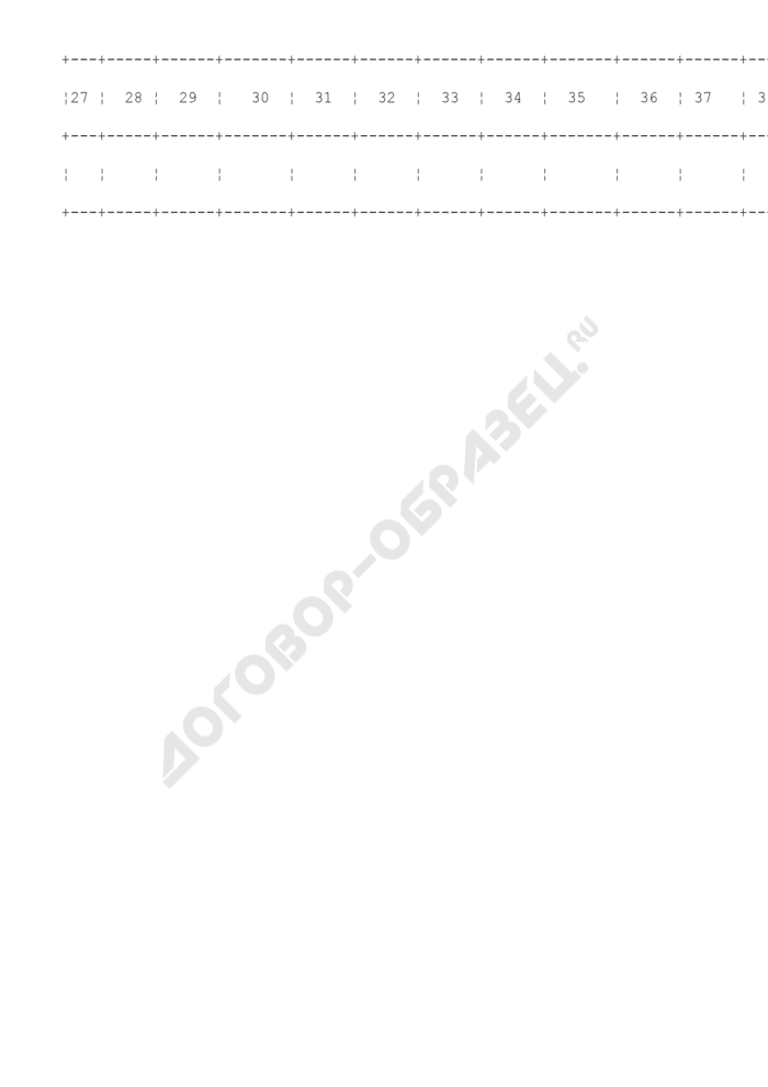 Форма журнала анализа топлив (образец). Страница 3