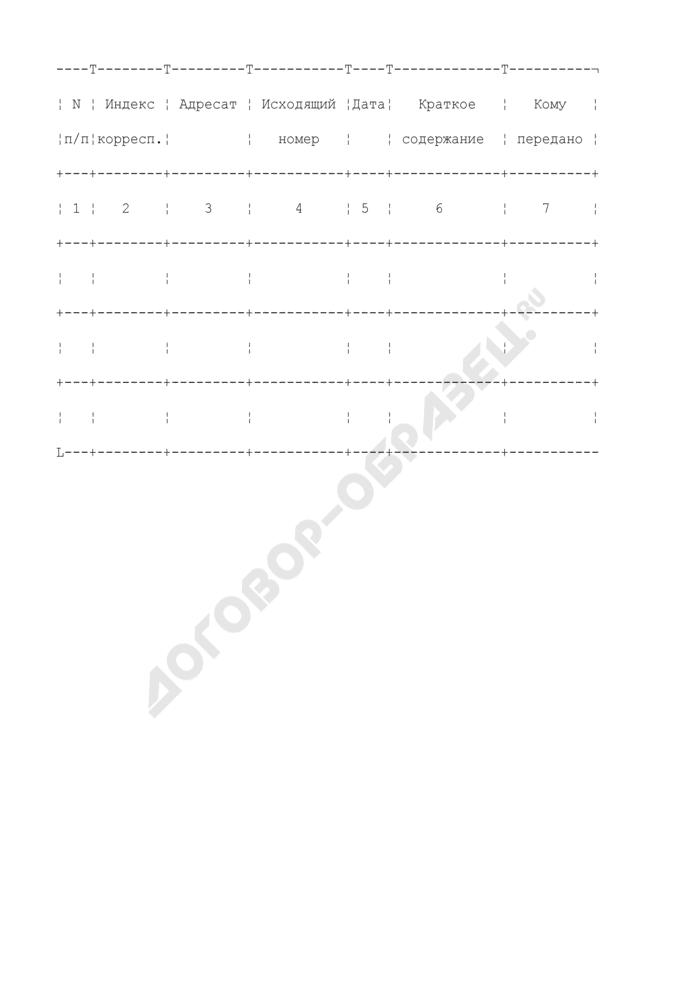 Форма журнала записи нерегистрируемой корреспонденции в Федеральном агентстве по образованию. Страница 1